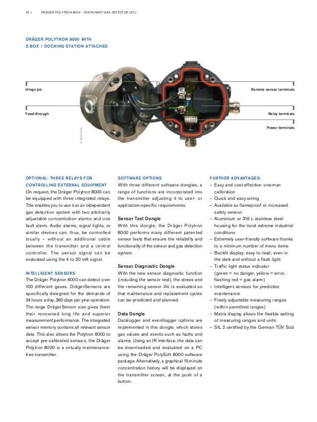 drager polytron 8000 fixed gas detector spec sheet 2 638?cb=1416387853 drager polytron 8000 fixed gas detector spec sheet wiring diagram for drag car at crackthecode.co