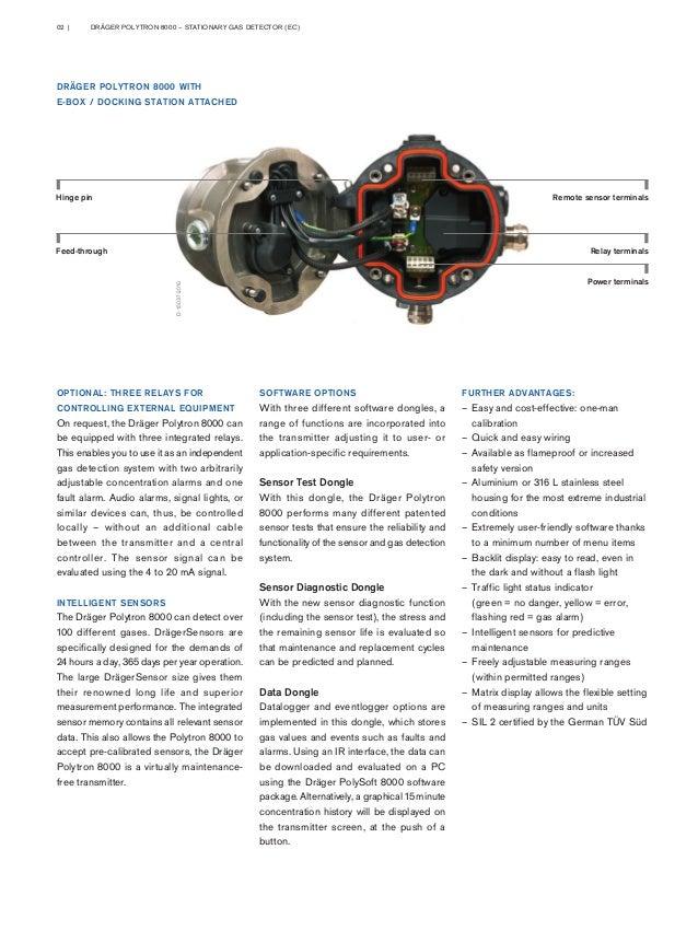 drager polytron 8000 fixed gas detector spec sheet 2 638?cb=1416387853 drager polytron 8000 fixed gas detector spec sheet wiring diagram for drag car at soozxer.org