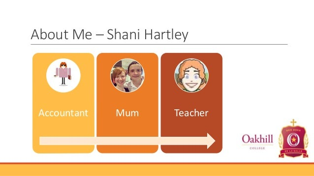 About Me – Shani Hartley  Accountant  Mum  Teacher