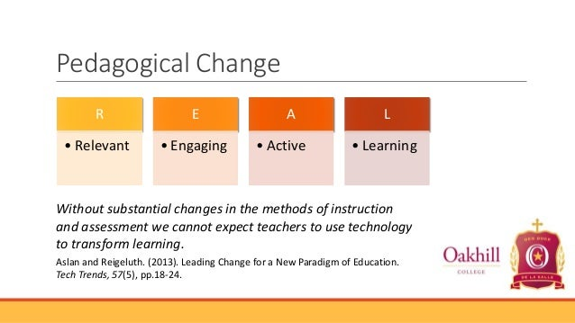 Pedagogical Change R  E  • Relevant  • Engaging  A  • Active  L  • Learning  Without substantial changes in the methods of...