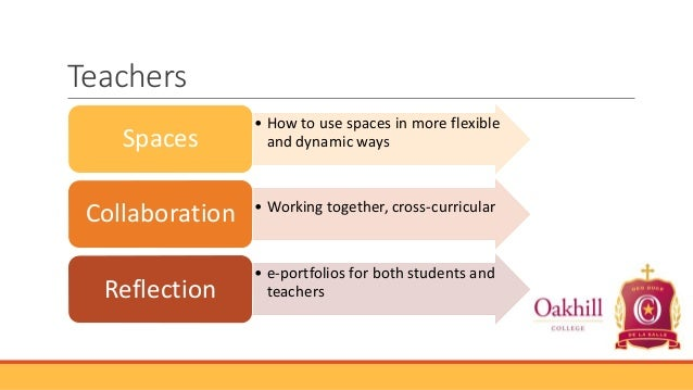 Teachers Spaces  • How to use spaces in more flexible and dynamic ways  Collaboration  • Working together, cross-curricula...