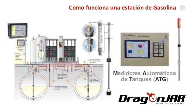 Como funciona una estación de Gasolina Medidores Automáticos de Tanques (ATG)