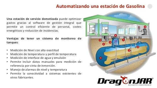 Automatizando una Gasolinera Una estación de servicio domotizada puede optimizar gastos gracias al software de gestión int...
