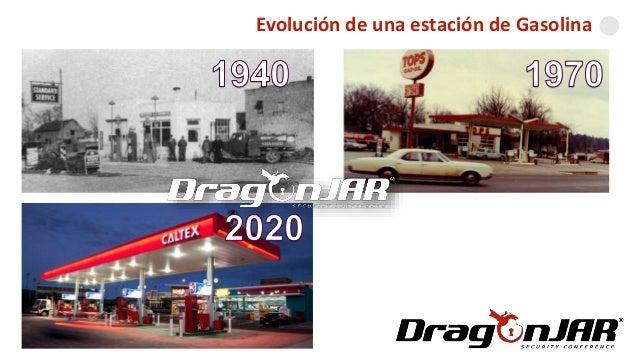 Evolución de una estación de Gasolina