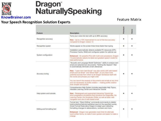 Dragon Naturally Speaking Review Home Vs Premium