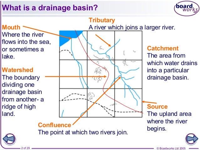 drainage basins 2 638?cb=1384082172 drainage basins