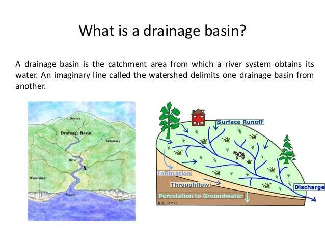 drainage basins vle