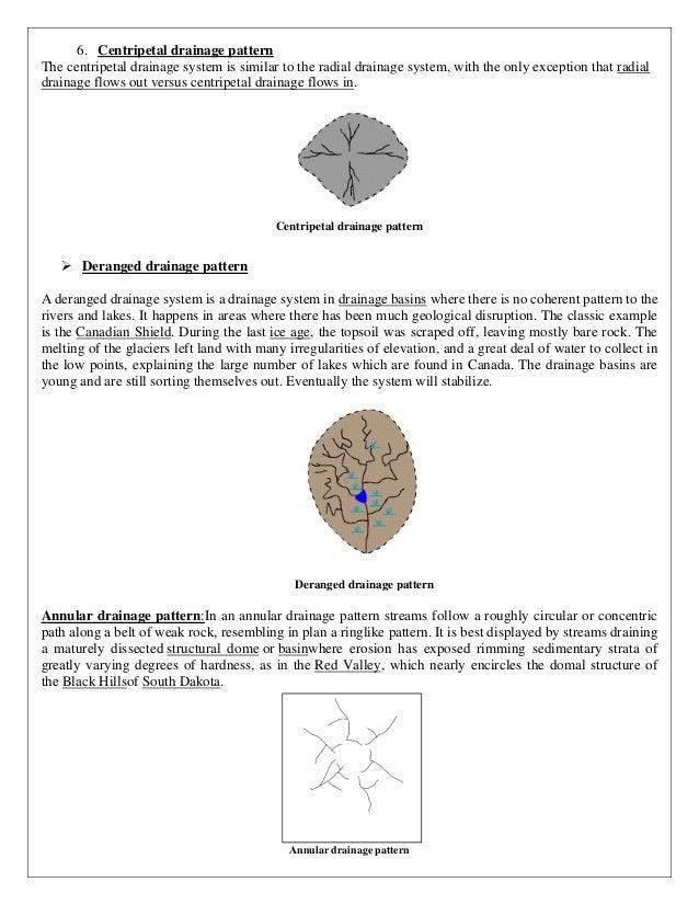 Drainage Pattern Cool Annular Drainage Pattern