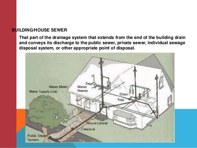 Delightful ... Beautiful Home Sewer System Design Images   Decoration Design Ideas On  Home Structure Design, ...