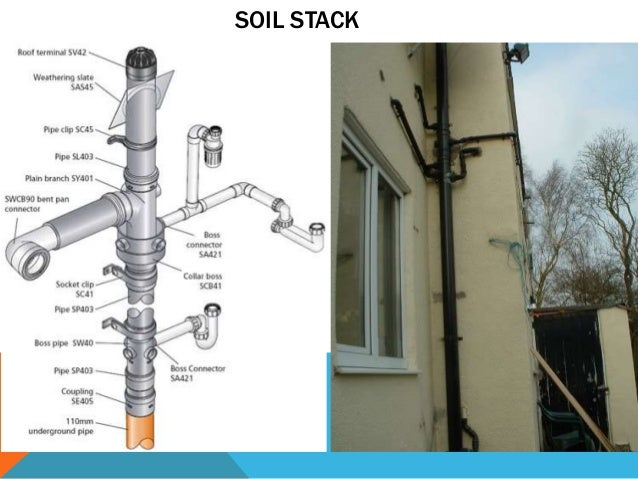 Drainage system for 4 parts of soil