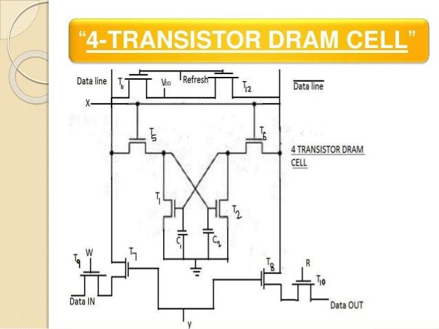 dram rh slideshare net dram circuit design pdf dram circuit design fundamental and high-speed topics 2nd edition