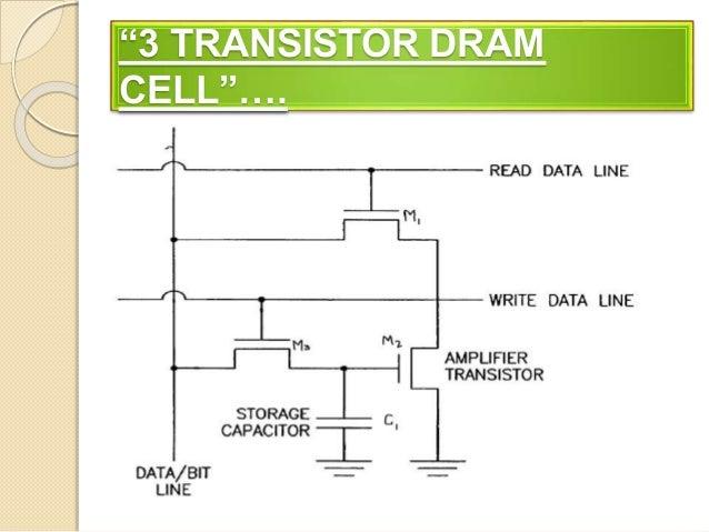 dram rh slideshare net dram circuit design fundamental and high-speed topics dram circuit design pdf