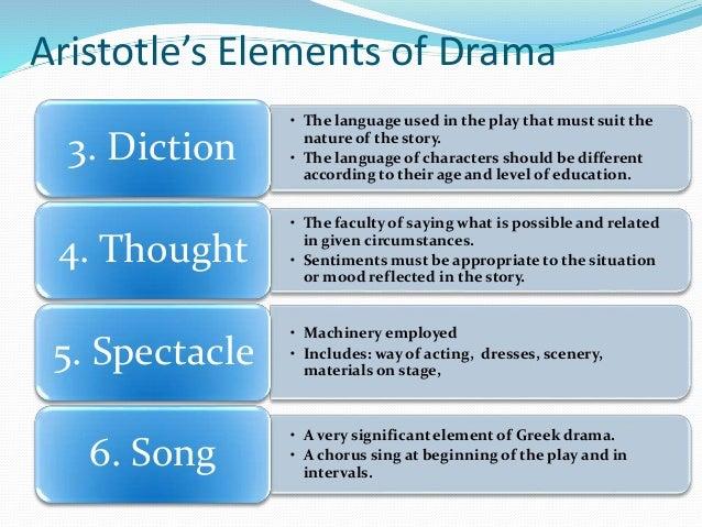 My Greek Drama Pdf