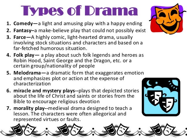 drama essay play type Write about a play and this will be linked to the themes of the play if your essay question involves discussing an extract from the in a drama essay.