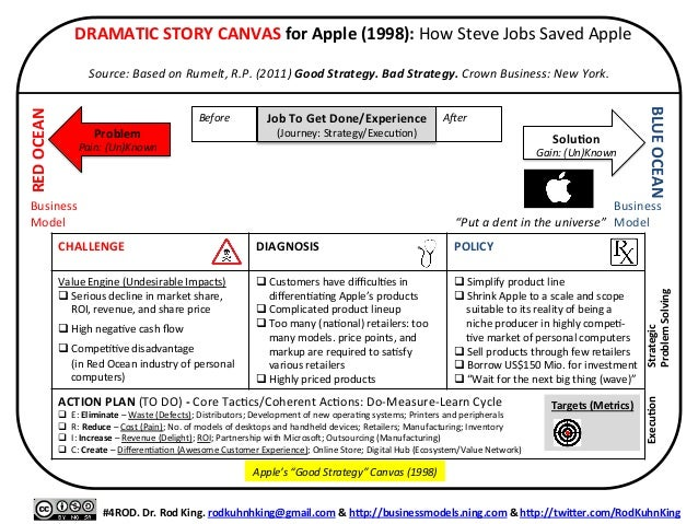 """apple recruitment strategies It was fascinating to read what angela ahrendts, apple's senior vice-president – retail and online stores, has said recently about why workers stay at the tech giant speaking to fast company, she said retail stores """"unite"""" and """"collaborate"""" the workforce most importantly, everyone is treated the same."""