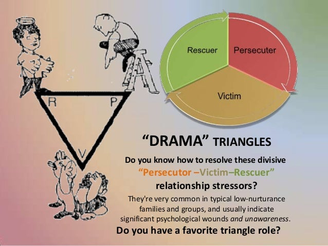 """""""DRAMA"""" TRIANGLES Do you know how to resolve these divisive """"Persecutor –Victim–Rescuer"""" relationship stressors? They're v..."""