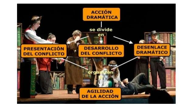 • Sabemos que toda obra dramática plantea un conflicto, es decir, la oposición de fuerzas que se enfrentan hasta que se pr...