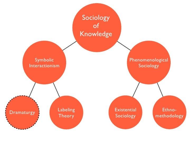 dramaturgy sociology