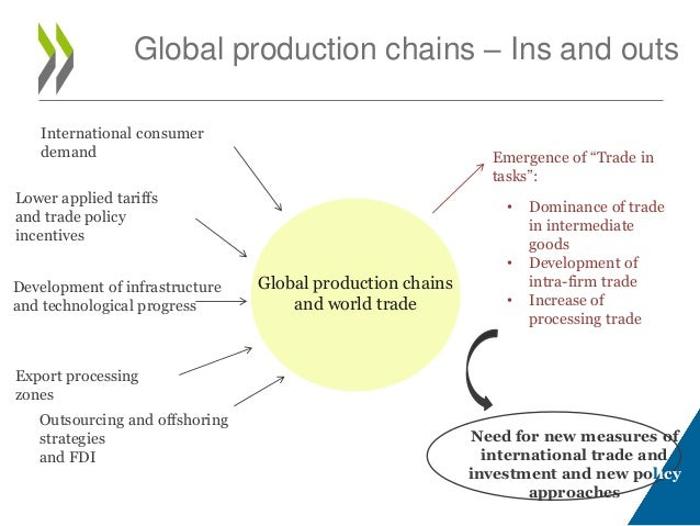 industrialization and the world economy The rise of industrial such fluctuations in the american economy were linked to the larger world economy the rise of industrial america, 1877-1900 grade.