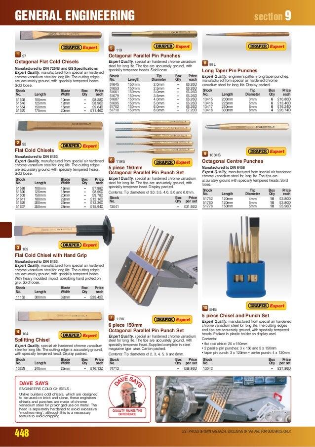 Draper Expert 6mm x 250mm Engineer Work Pattern Long Taper Pin Punch 13417