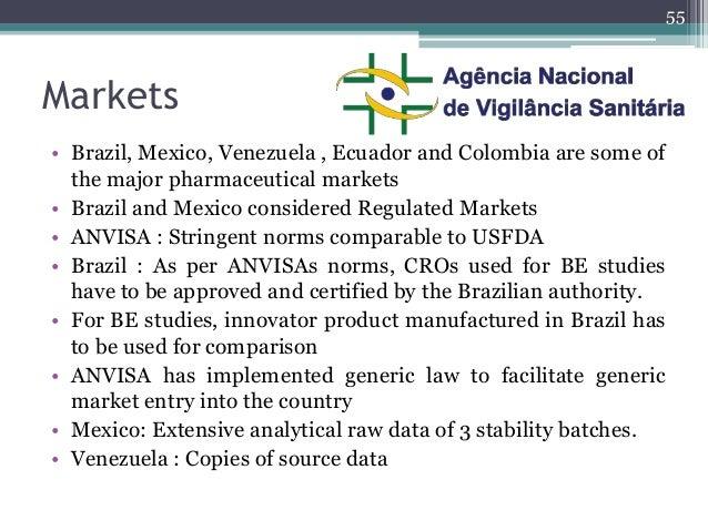 International drug regulatory affairs