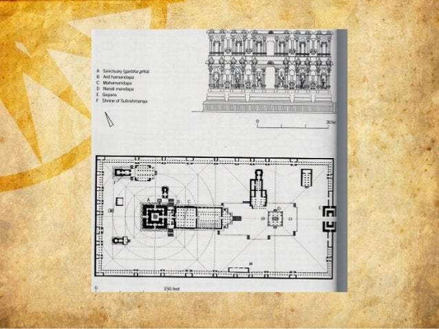 Dravidian & nagara temples  architecture