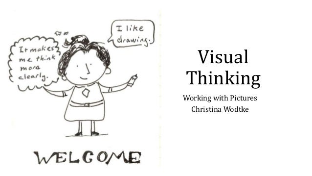 Visual Thinking: Working with Pictures Slide 2