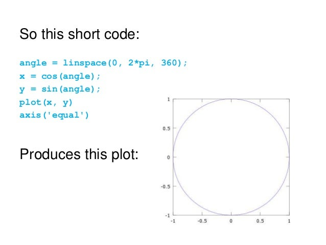 How to plot a circle in matlab ccuart Images