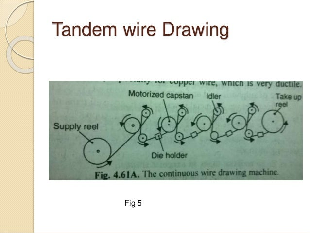 Tandem wire Drawing Fig 5