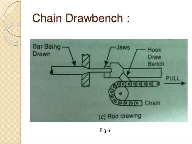 Chain Drawbench : Fig 6