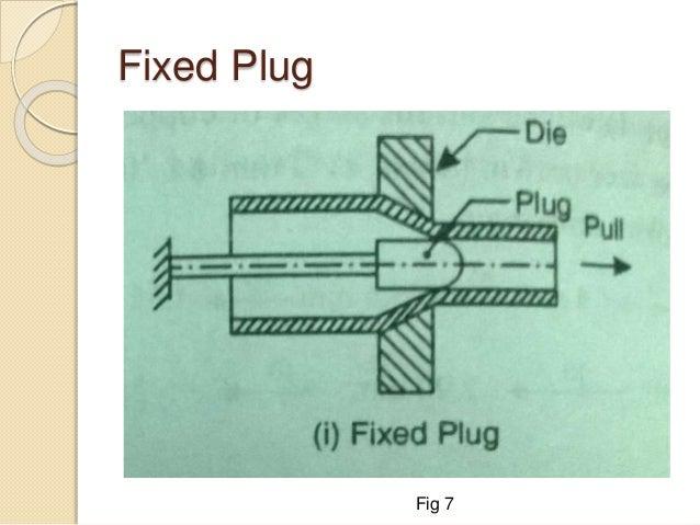 Fixed Plug Fig 7
