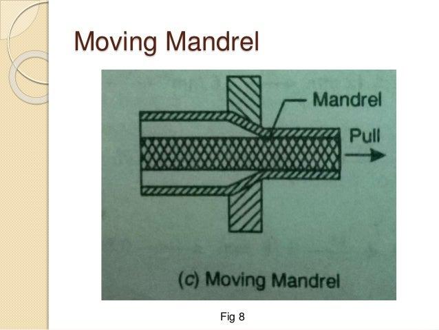 Moving Mandrel Fig 8