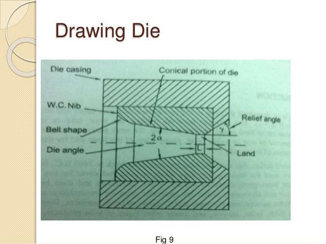 Drawing Die Fig 9