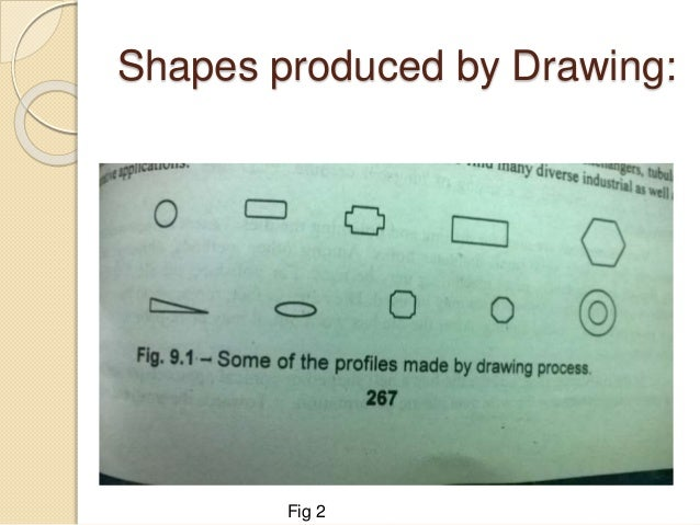 Shapes produced by Drawing: Fig 2