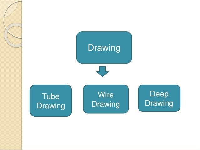 Drawing Tube Drawing Wire Drawing Deep Drawing