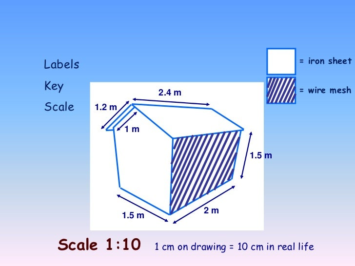 drawing 3d shapes to the scale rh slideshare net drawing scale diagrams given actual dimensions Schematic Drawing