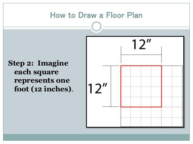 Drawing a floor plan How to make a floor plan
