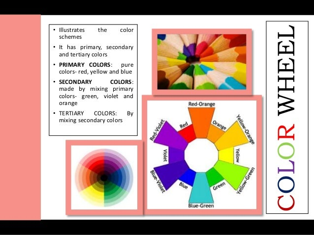 Secondary Colors In A Given Color Space Types 6