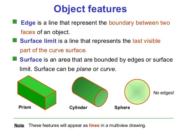 Drawing Lines In Qml : Drawing chapter orthographic projection
