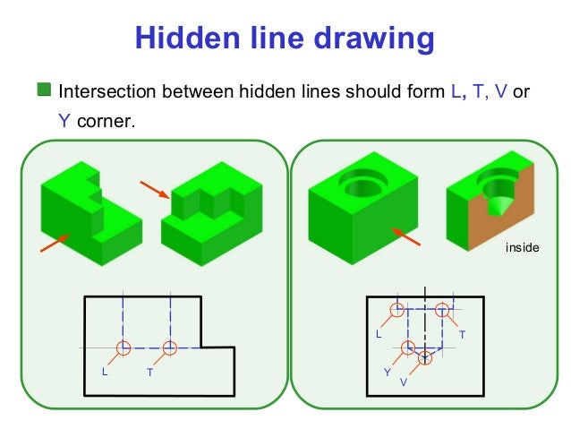 Drawing With Hidden Lines : Drawing chapter orthographic projection