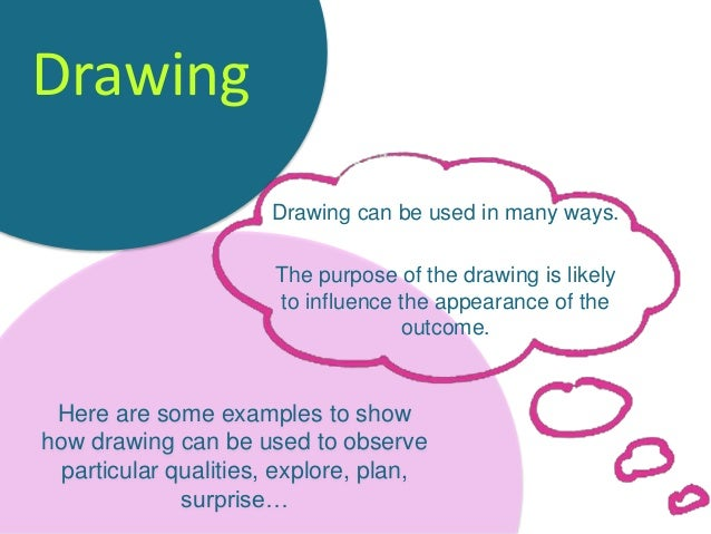 Here are some examples to show how drawing can be used to observe particular qualities, explore, plan, surprise… Drawing c...