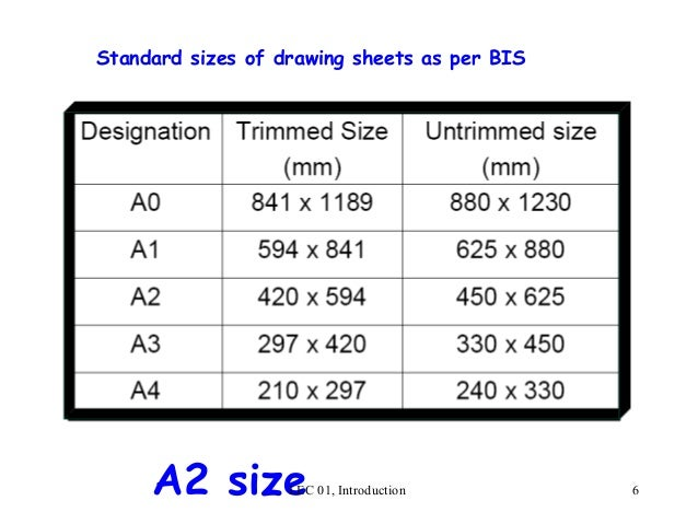 Drawing lec 01 introduction 1 for Blueprint sizes