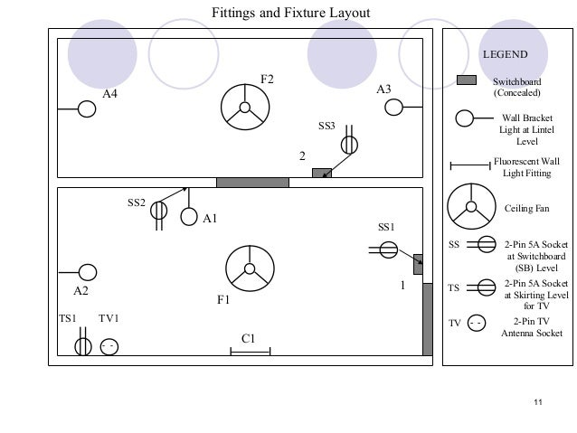Distribution Board Connection Diagram 11 Fittings And Fixture Layout LEGEND