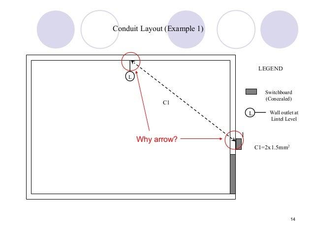 electrical plan layout