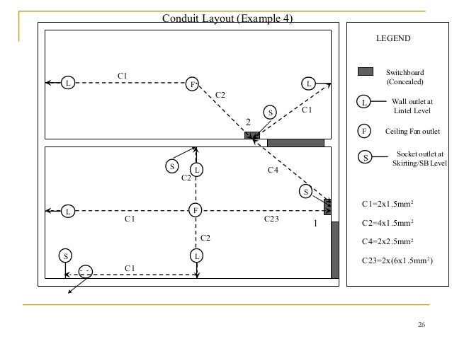 26  26 conduit layout (example