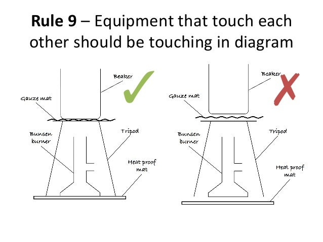 drawing scientific diagramDiagram Of Science Equipment #11