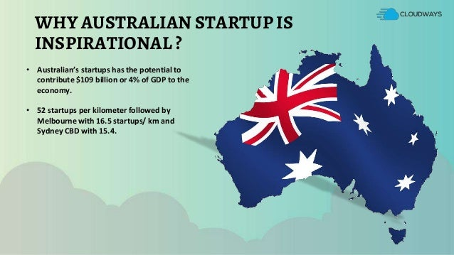 Cbd Startups