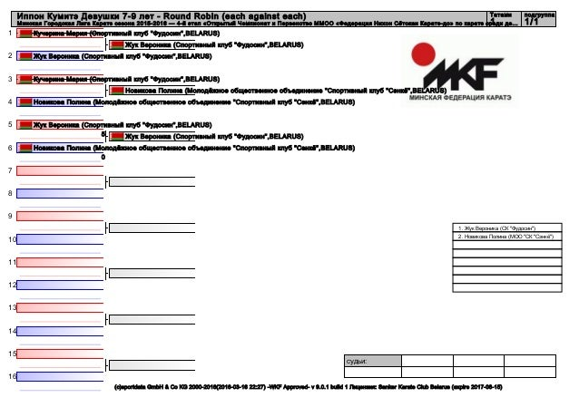 1 2 3 4 5 6 7 8 9 10 11 12 13 14 15 16 судьи: (c)sportdata GmbH & Co KG 2000-2016(2016-03-16 22:27) -WKF Approved- v 9.0.1...