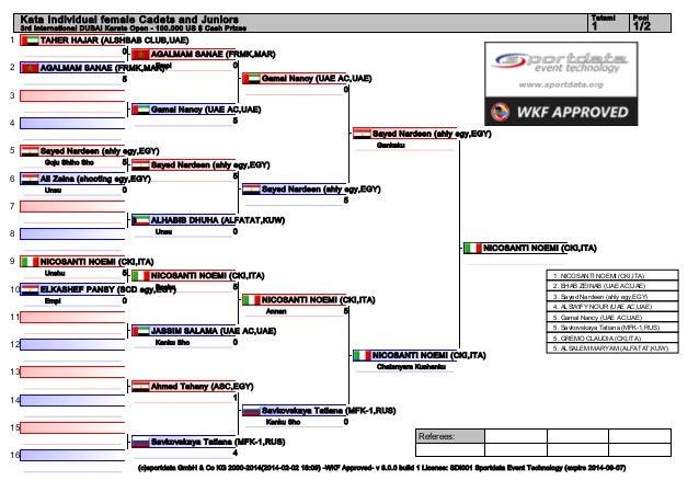 Tatami  3rd International DUBAI Karate Open - 100.000 US $ Cash Prizes  1 2  Pool  1  Kata Individual female Cadets and Ju...