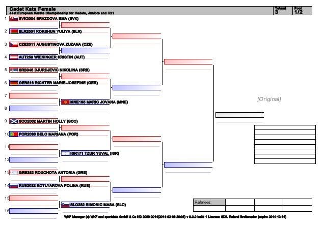 Tatami  41st European Karate Championship for Cadets, Juniors and U21  1  BLR2001 KORSHUN YULIYA (BLR)  3  CZE2011 AUGUSTI...